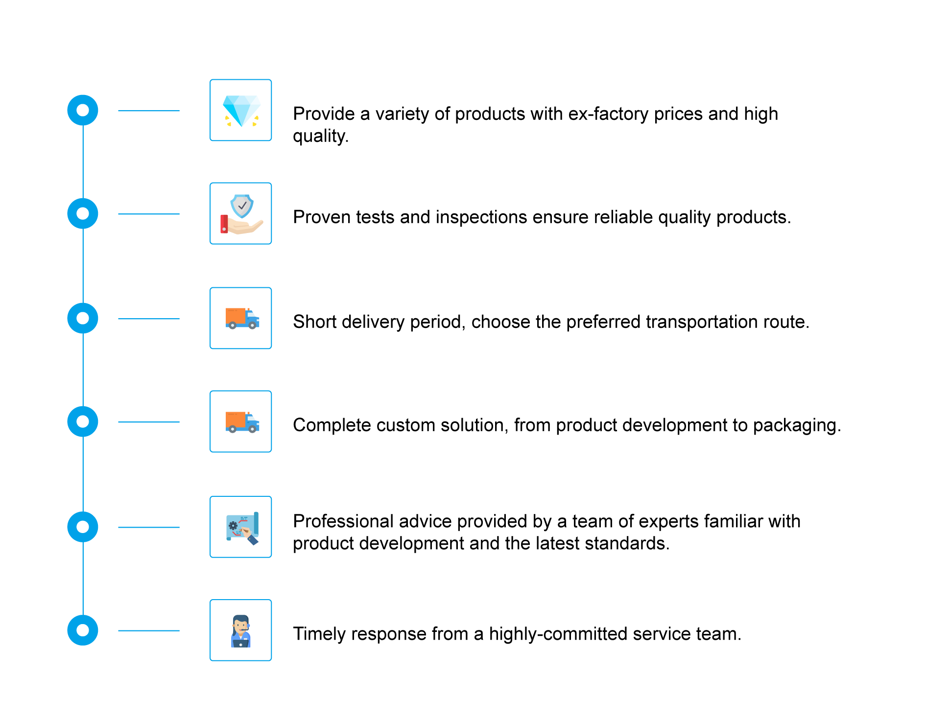 build connection